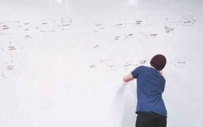 Dónde buscar clientes potenciales